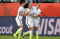 Прогноз на матч 1/4 финала женского ЧМ 2015 Китай - США